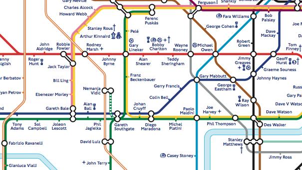 Fermata Maradona metro Londra